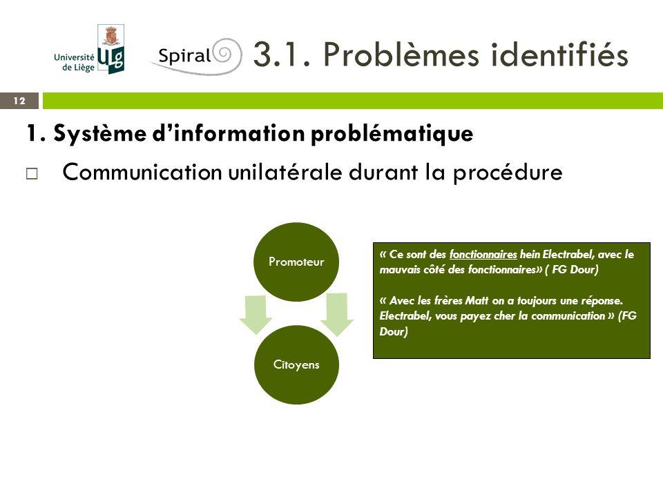 3.1.Problèmes identifiés 12 1.