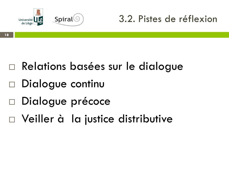 3.2. Pistes de réflexion 18  Relations basées sur le dialogue  Dialogue continu  Dialogue précoce  Veiller à la justice distributive