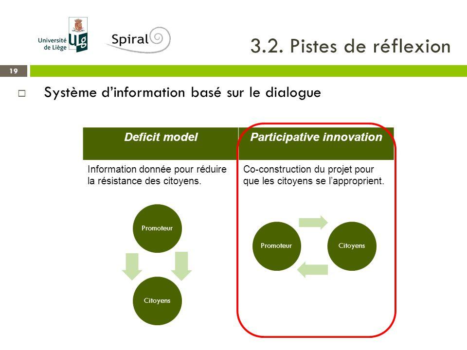 19  Système d'information basé sur le dialogue Deficit modelParticipative innovation Information donnée pour réduire la résistance des citoyens.