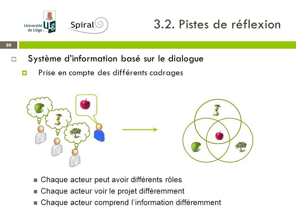 20  Système d'information basé sur le dialogue  Prise en compte des différents cadrages Chaque acteur peut avoir différents rôles Chaque acteur voir le projet différemment Chaque acteur comprend l'information différemment 3.2.