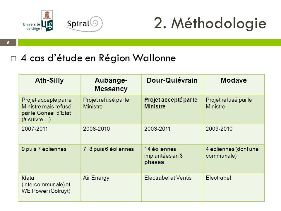 2. Méthodologie 8  4 cas d'étude en Région Wallonne Ath-SillyAubange- Messancy Dour-QuiévrainModave Projet accepté par le Ministre mais refusé par le