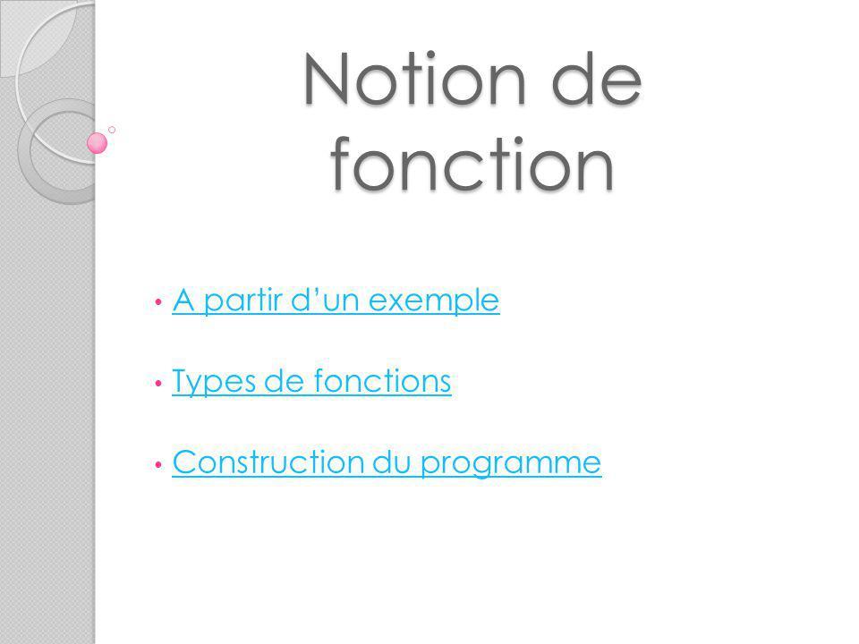 Notion de fonction A partir d'un exemple Types de fonctions Construction du programmeConstruction du programme