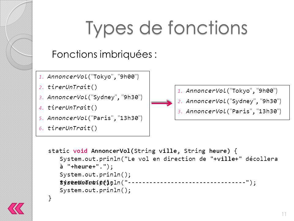 Types de fonctions 11 Fonctions imbriquées : static void AnnoncerVol(String ville, String heure) { System.out.prinln(