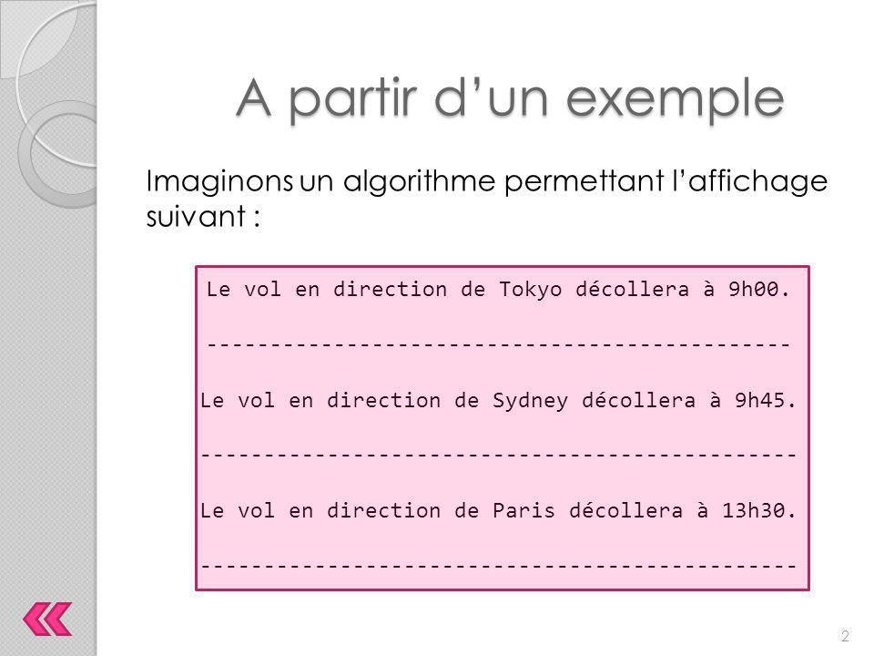 Imaginons un algorithme permettant l'affichage suivant : Le vol en direction de Tokyo décollera à 9h00. ----------------------------------------------