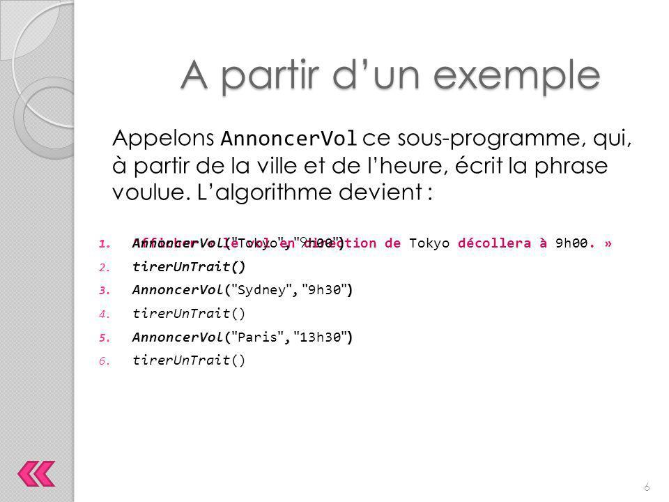 Types de fonctions Ces sous-programmes sont appelés fonctions.