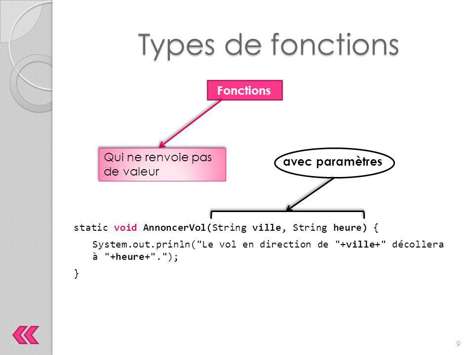 Types de fonctions static double aireDisc(double R) { return (Math.PI*Math.pow(R,2)); } Fonctions Qui renvoie une valeur Type de la valeur retournée Appel de la fonction : aireDisc(2); calcule  R² pour R=2 10
