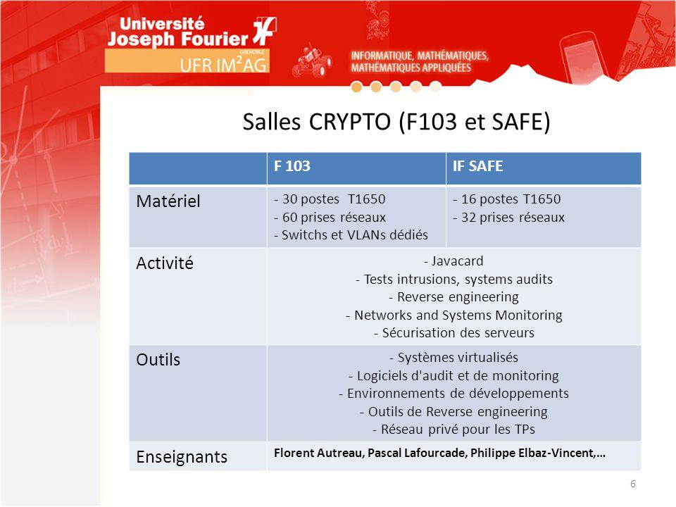 Salles CRYPTO (F103 et SAFE) 6 F 103IF SAFE Matériel - 30 postes T1650 - 60 prises réseaux - Switchs et VLANs dédiés - 16 postes T1650 - 32 prises rés