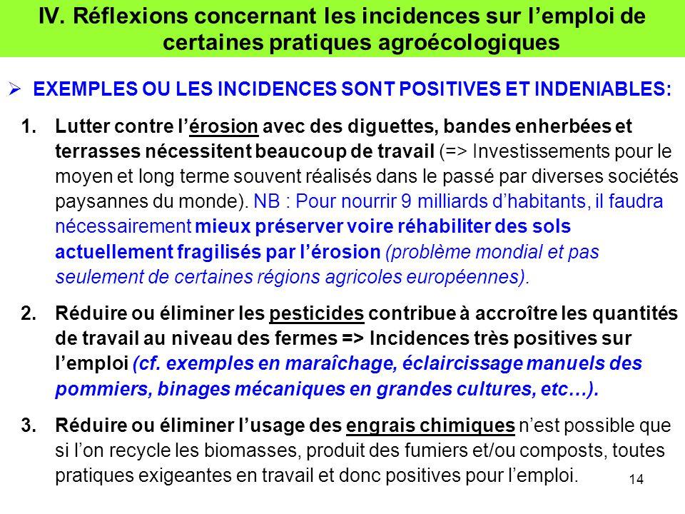 IV. Réflexions concernant les incidences sur l'emploi de certaines pratiques agroécologiques  EXEMPLES OU LES INCIDENCES SONT POSITIVES ET INDENIABLE