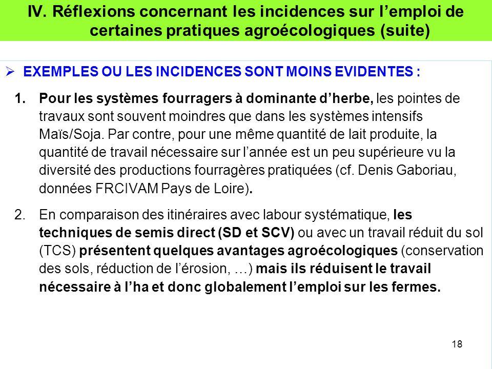 IV. Réflexions concernant les incidences sur l'emploi de certaines pratiques agroécologiques (suite)  EXEMPLES OU LES INCIDENCES SONT MOINS EVIDENTES