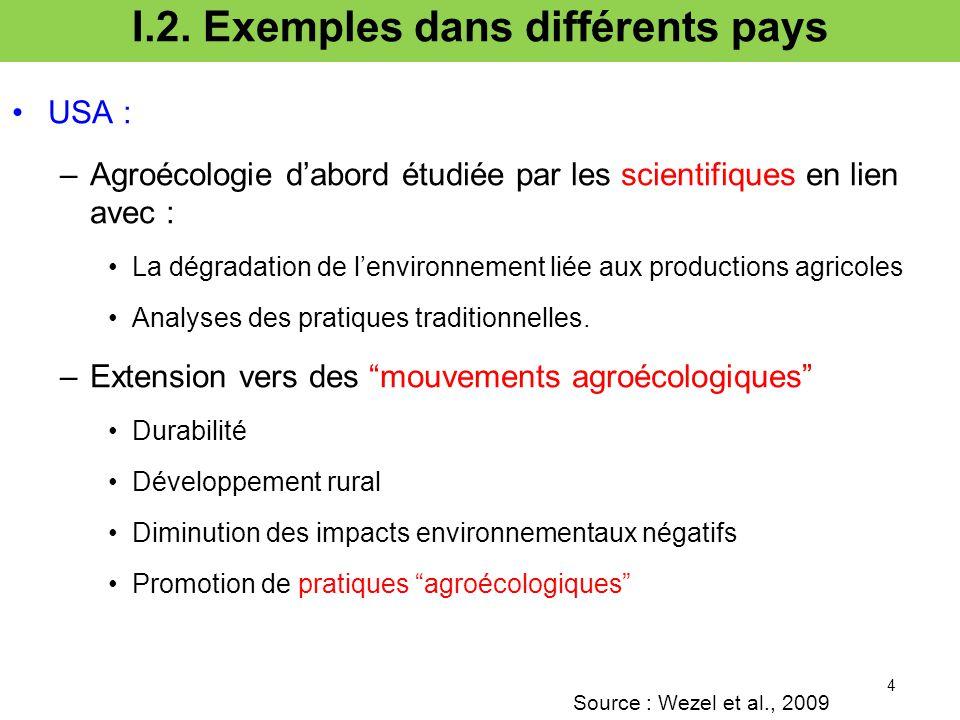 I.2. Exemples dans différents pays USA : –Agroécologie d'abord étudiée par les scientifiques en lien avec : La dégradation de l'environnement liée aux