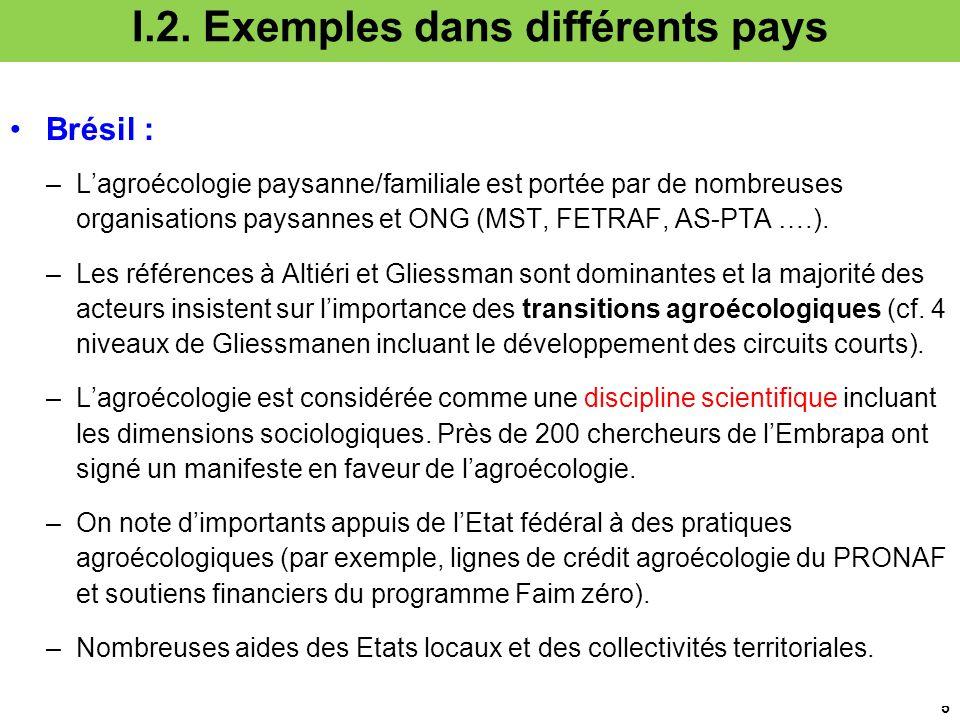 5 I.2. Exemples dans différents pays Brésil : –L'agroécologie paysanne/familiale est portée par de nombreuses organisations paysannes et ONG (MST, FET