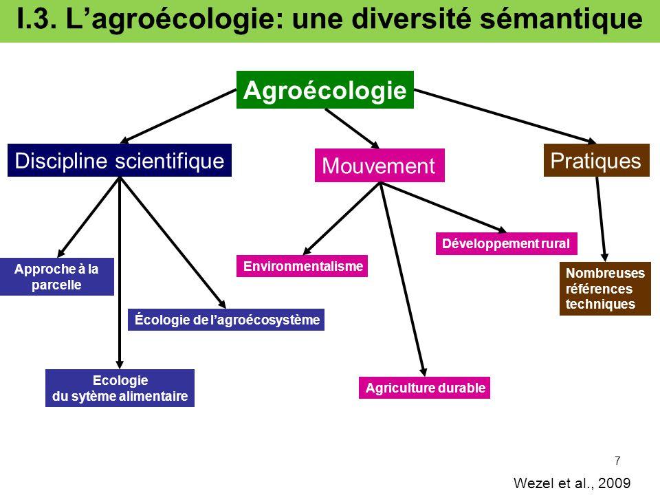 I.3. L'agroécologie: une diversité sémantique 7 Discipline scientifique Mouvement Pratiques Agroécologie Approche à la parcelle Ecologie du sytème ali