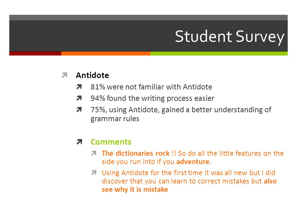 Student Survey  Antidote  81% were not familiar with Antidote  94% found the writing process easier  75%, using Antidote, gained a better understanding of grammar rules  Comments  The dictionaries rock !.