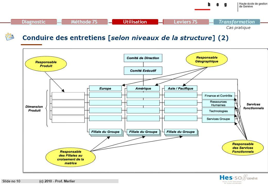 DiagnosticMéthode 7SUtilisationLeviers 7STransformation Cas pratique Conduire des entretiens [selon niveaux de la structure] (2) Slide no 10(c) 2010 -