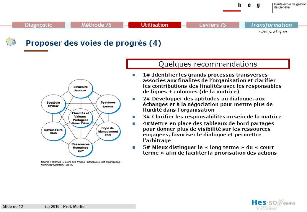 DiagnosticMéthode 7SUtilisationLeviers 7STransformation Cas pratique Slide no 12 Proposer des voies de progrès (4) 1# Identifier les grands processus