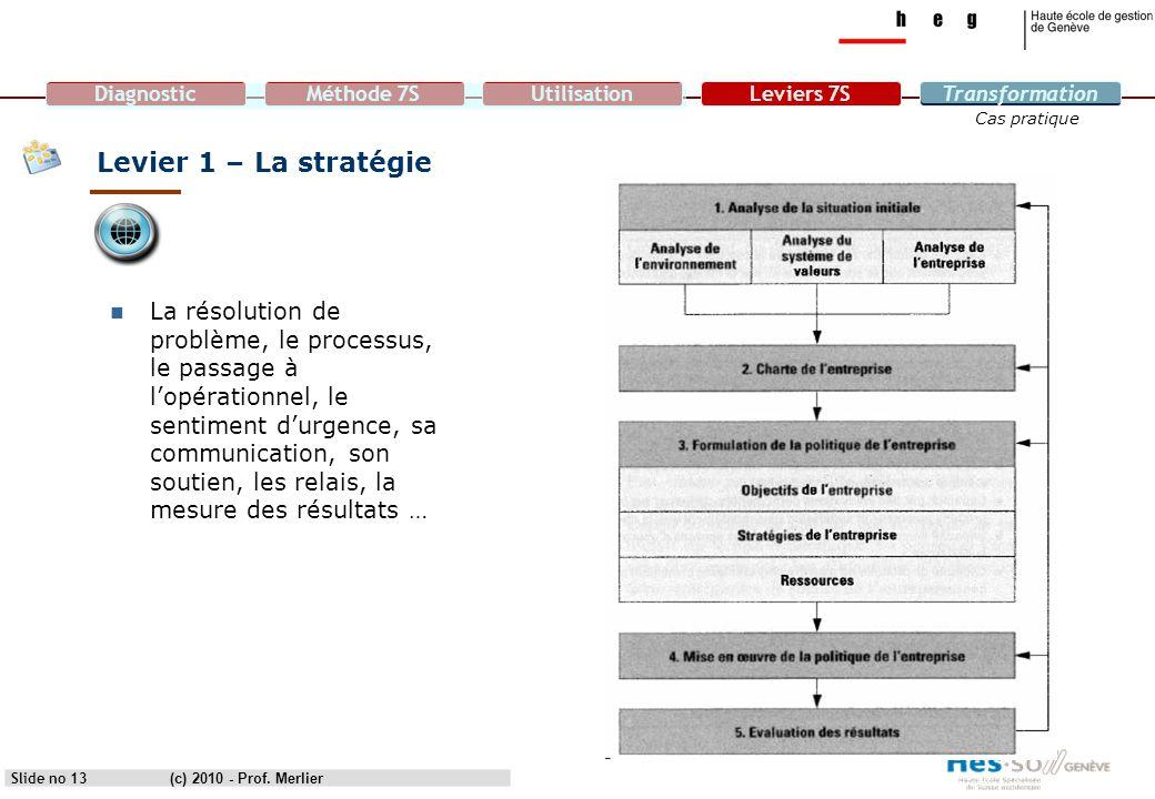 DiagnosticMéthode 7SUtilisationLeviers 7STransformation Cas pratique Levier 1 – La stratégie La résolution de problème, le processus, le passage à l'o