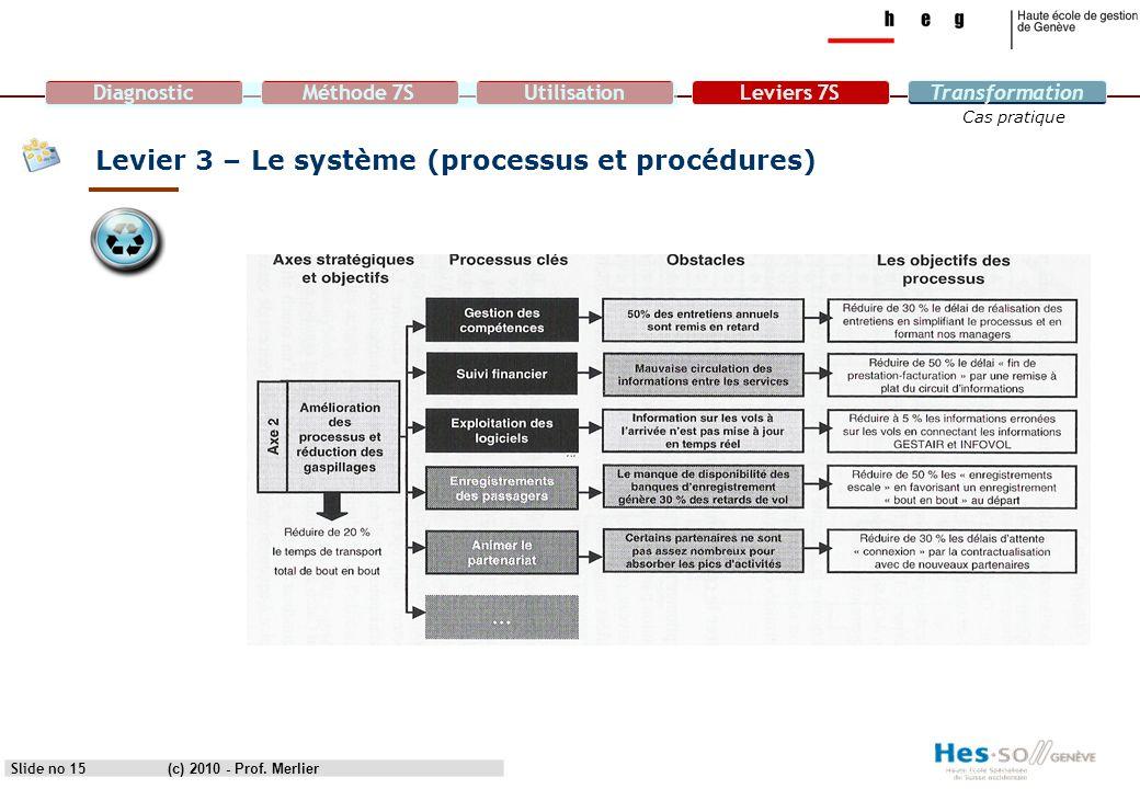 DiagnosticMéthode 7SUtilisationLeviers 7STransformation Cas pratique Levier 3 – Le système (processus et procédures) Slide no 15(c) 2010 - Prof. Merli