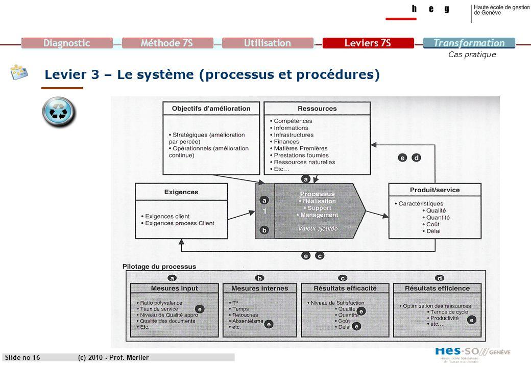 DiagnosticMéthode 7SUtilisationLeviers 7STransformation Cas pratique Levier 3 – Le système (processus et procédures) Slide no 16(c) 2010 - Prof. Merli
