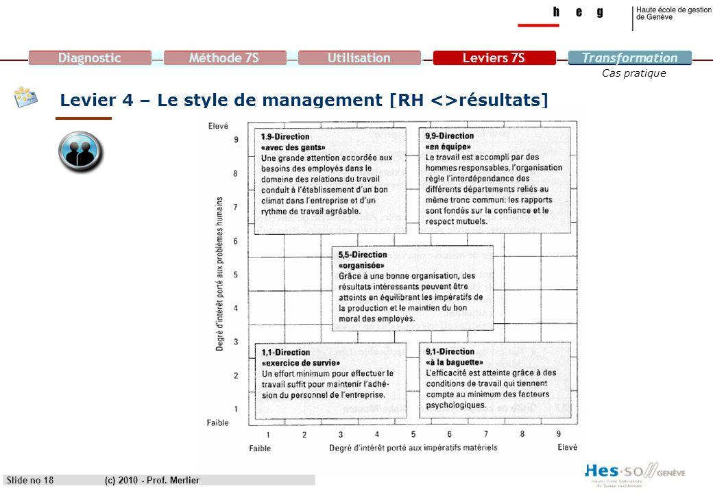 DiagnosticMéthode 7SUtilisationLeviers 7STransformation Cas pratique Levier 4 – Le style de management [RH <>résultats] Slide no 18(c) 2010 - Prof. Me