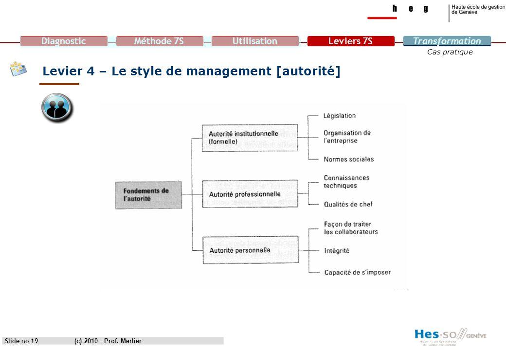 DiagnosticMéthode 7SUtilisationLeviers 7STransformation Cas pratique Levier 4 – Le style de management [autorité] Slide no 19(c) 2010 - Prof. Merlier