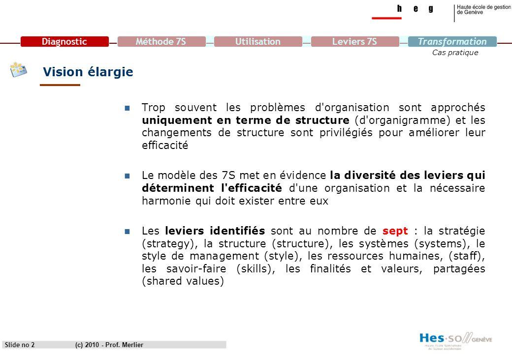 DiagnosticMéthode 7SUtilisationLeviers 7STransformation Cas pratique Levier 6 – Le savoir-faire [leviers] Slide no 23(c) 2010 - Prof.