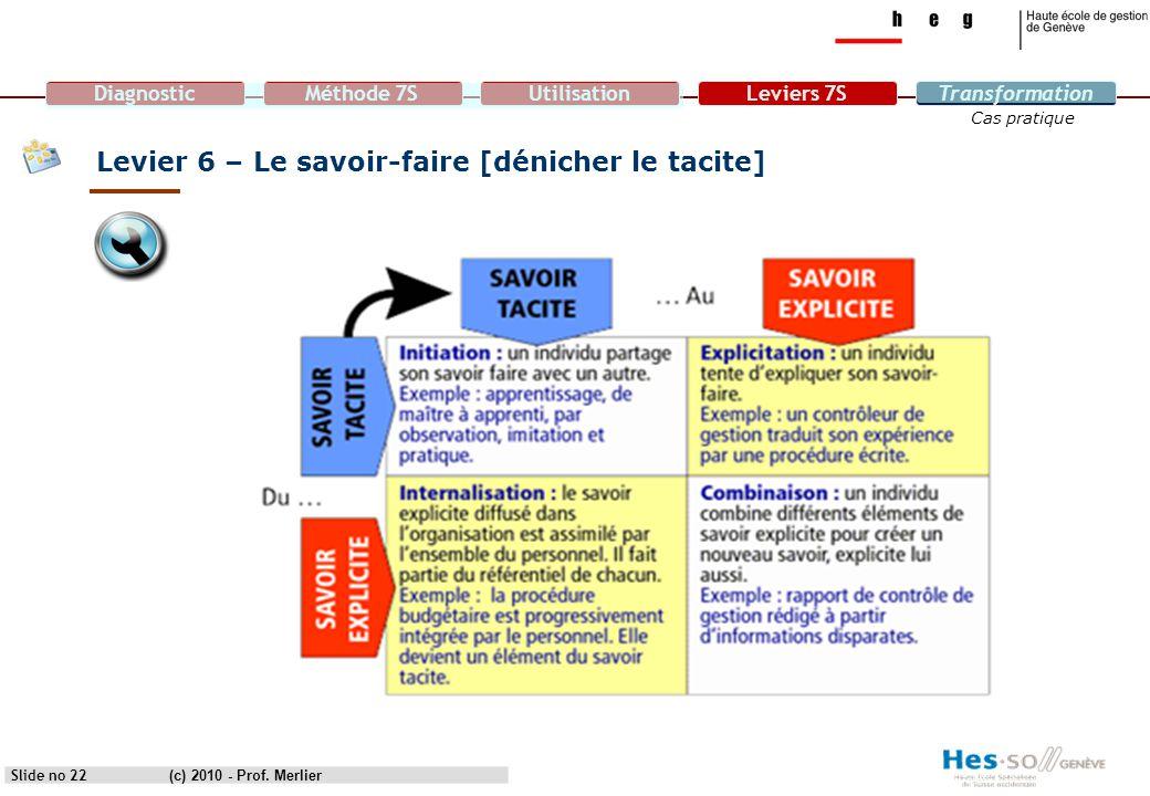 DiagnosticMéthode 7SUtilisationLeviers 7STransformation Cas pratique Levier 6 – Le savoir-faire [dénicher le tacite] Slide no 22(c) 2010 - Prof. Merli