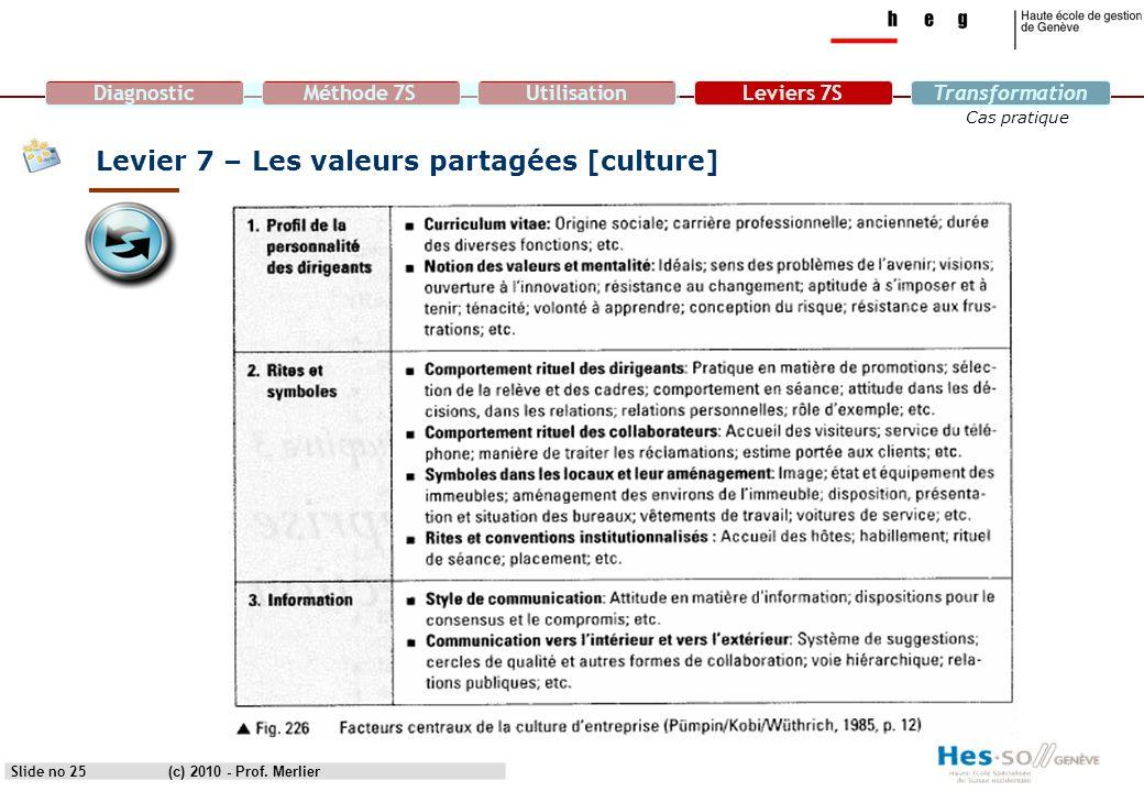 DiagnosticMéthode 7SUtilisationLeviers 7STransformation Cas pratique Levier 7 – Les valeurs partagées [culture] Slide no 25(c) 2010 - Prof. Merlier