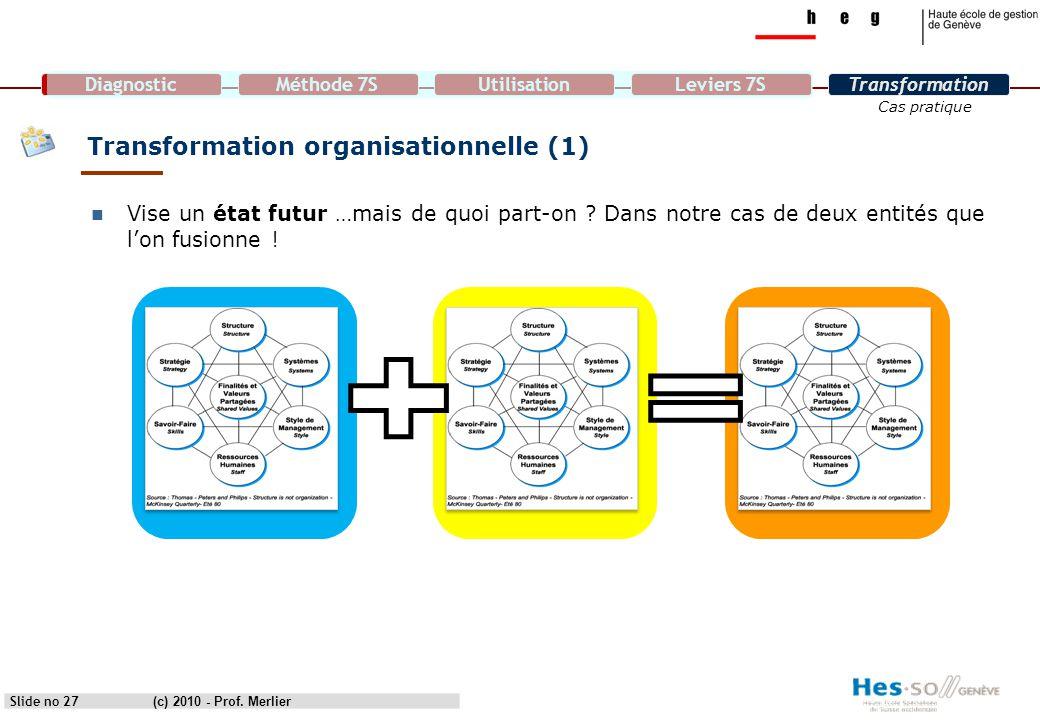 DiagnosticMéthode 7SUtilisationLeviers 7STransformation Cas pratique Slide no 27 Transformation organisationnelle (1) Vise un état futur …mais de quoi