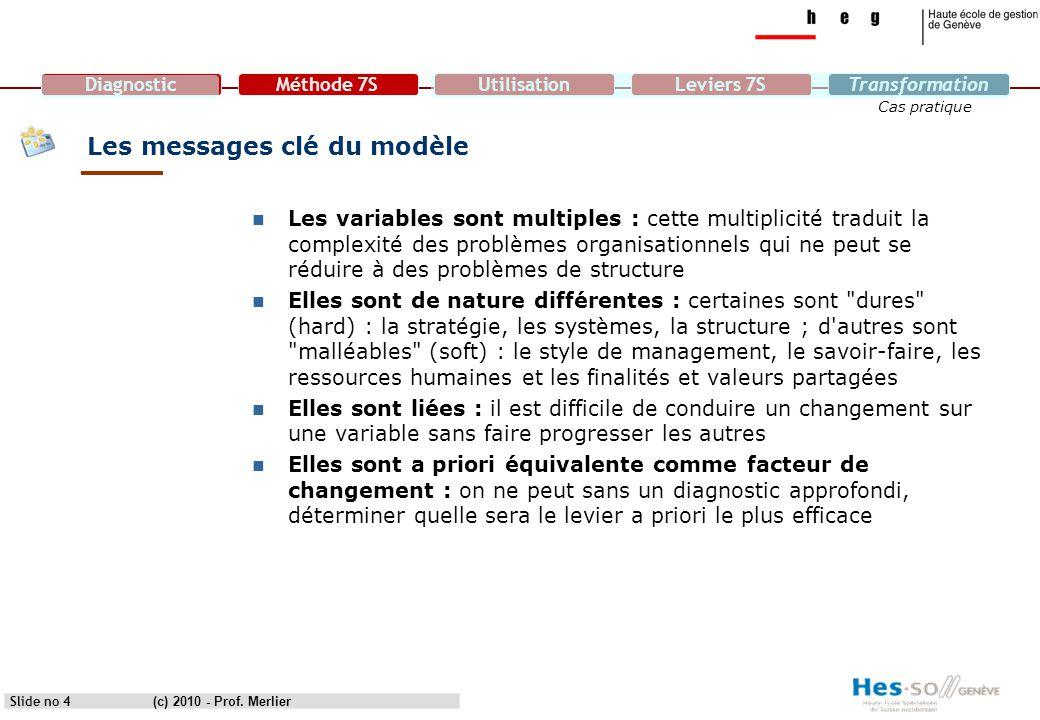 DiagnosticMéthode 7SUtilisationLeviers 7STransformation Cas pratique Levier 3 – Le système (processus et procédures) Slide no 15(c) 2010 - Prof.