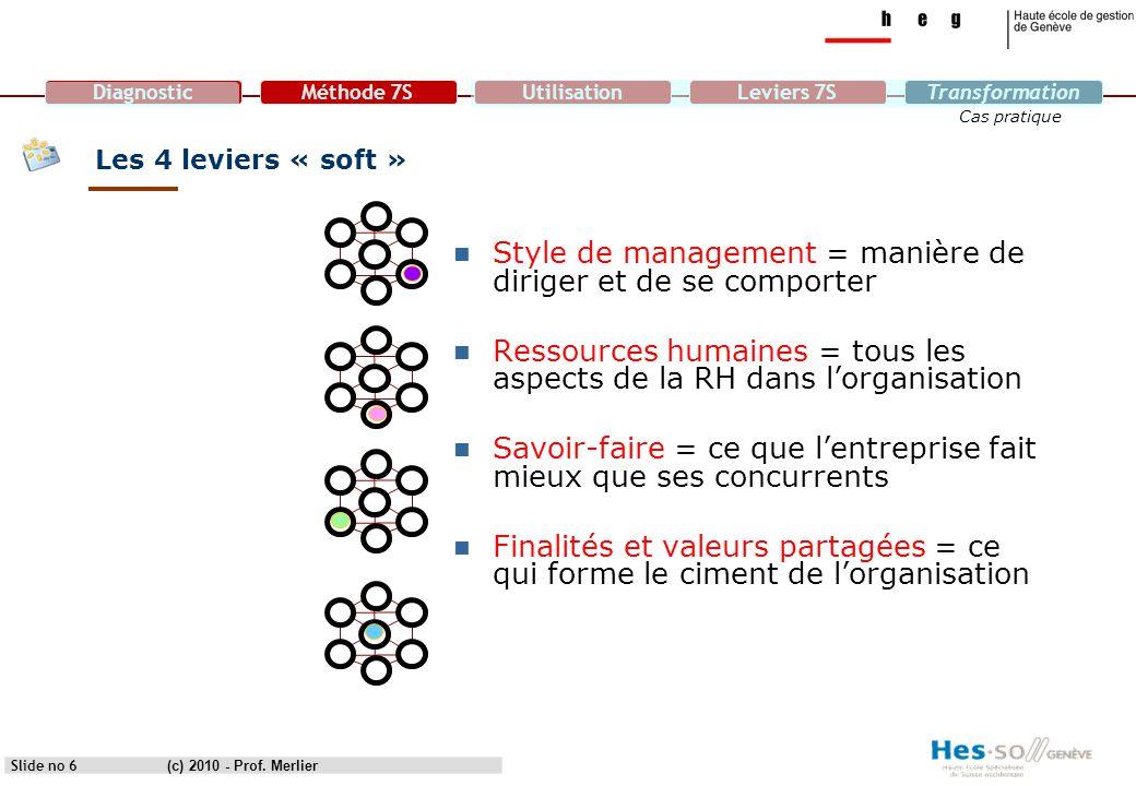 DiagnosticMéthode 7SUtilisationLeviers 7STransformation Cas pratique Slide no 6 Les 4 leviers « soft » Style de management = manière de diriger et de