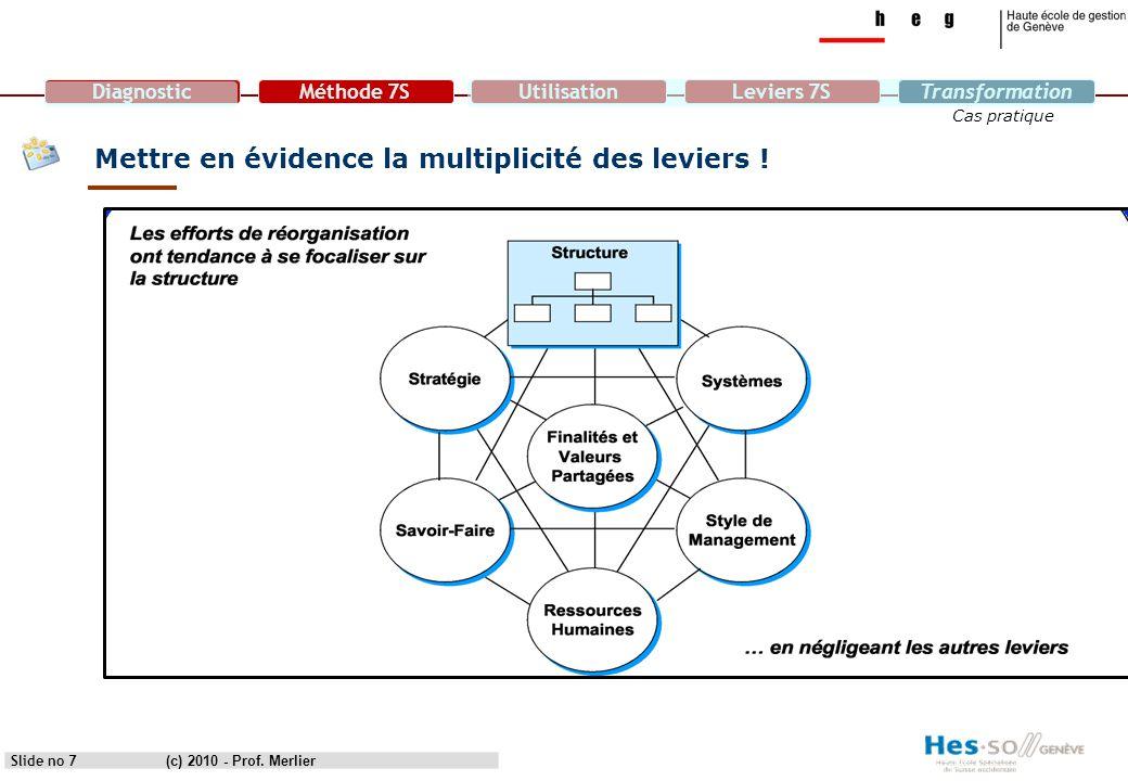DiagnosticMéthode 7SUtilisationLeviers 7STransformation Cas pratique Slide no 7 Mettre en évidence la multiplicité des leviers ! (c) 2010 - Prof. Merl