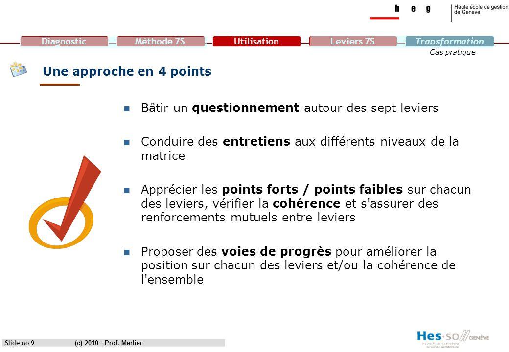 DiagnosticMéthode 7SUtilisationLeviers 7STransformation Cas pratique Conduire des entretiens [selon niveaux de la structure] (2) Slide no 10(c) 2010 - Prof.