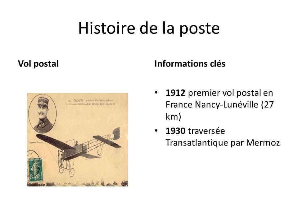 Histoire de la poste Vol postalInformations clés 1912 premier vol postal en France Nancy-Lunéville (27 km) 1930 traversée Transatlantique par Mermoz