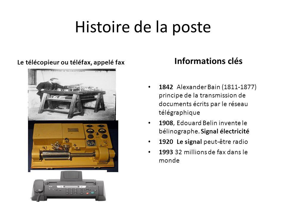 Histoire de la poste Le télécopieur ou téléfax, appelé fax Informations clés 1842 Alexander Bain (1811-1877) principe de la transmission de documents