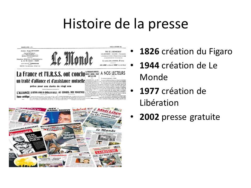 Histoire de la presse 1826 création du Figaro 1944 création de Le Monde 1977 création de Libération 2002 presse gratuite