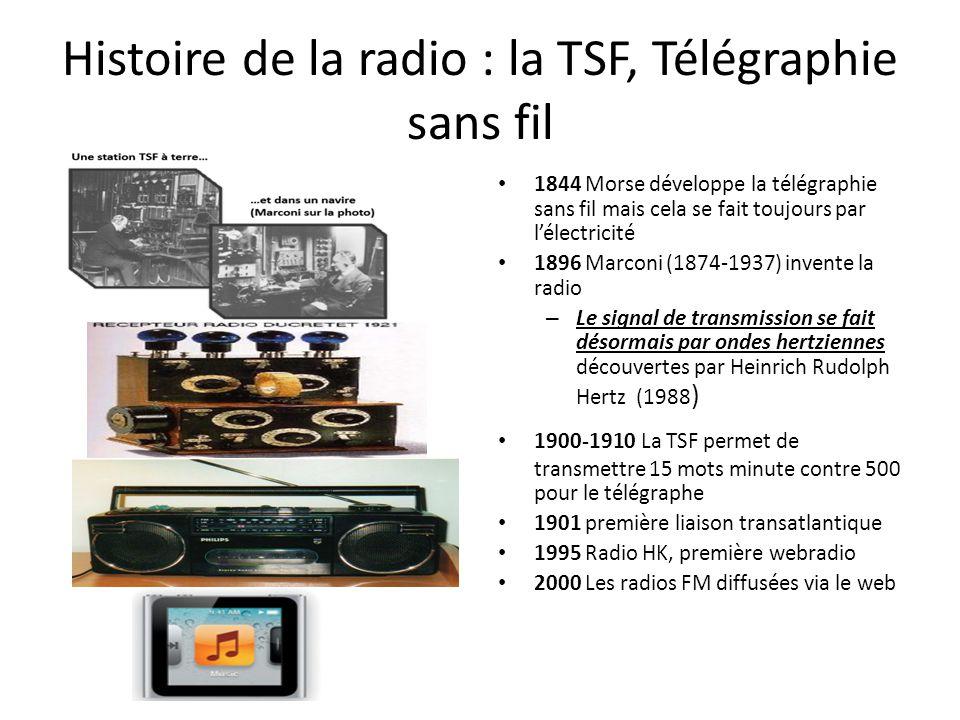 Histoire de la radio : la TSF, Télégraphie sans fil 1844 Morse développe la télégraphie sans fil mais cela se fait toujours par l'électricité 1896 Mar