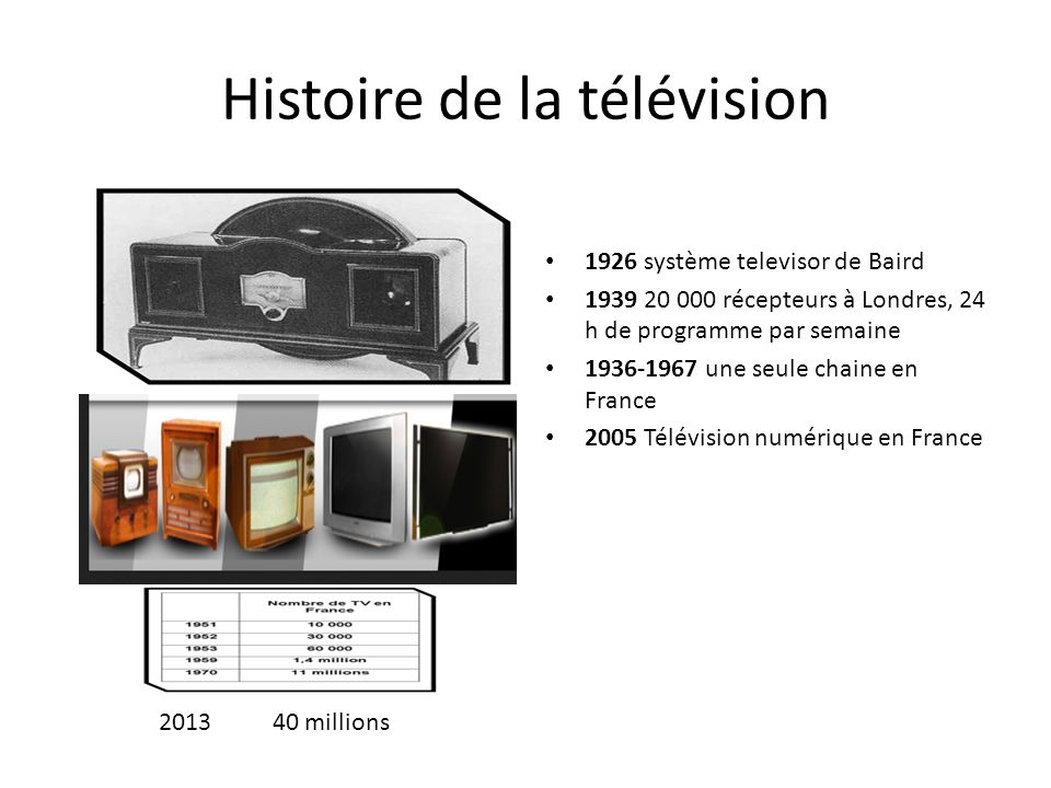 Histoire de la télévision 1926 système televisor de Baird 1939 20 000 récepteurs à Londres, 24 h de programme par semaine 1936-1967 une seule chaine e