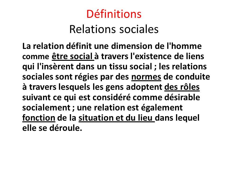 Définitions Relations sociales La relation définit une dimension de l'homme comme être social à travers l'existence de liens qui l'insèrent dans un ti
