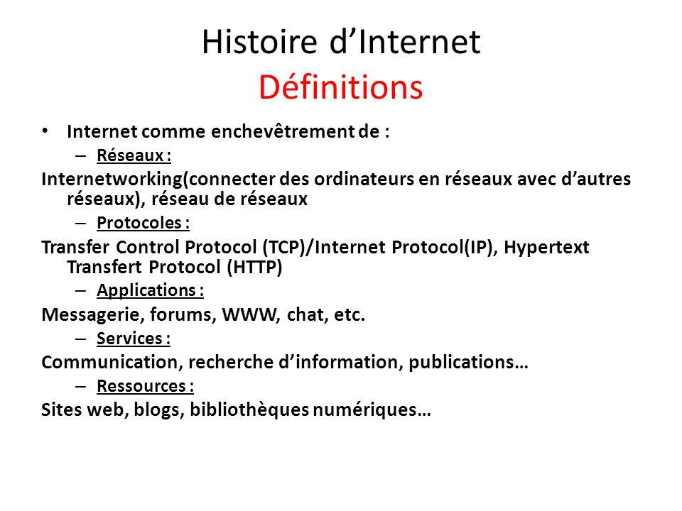 Histoire d'Internet Définitions Internet comme enchevêtrement de : – Réseaux : Internetworking(connecter des ordinateurs en réseaux avec d'autres rése