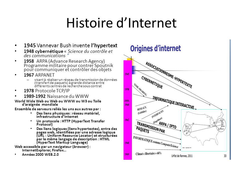 """Histoire d'Internet 1945 Vannevar Bush invente l'hypertext 1948 cybernétique « Science du contrôle et des communications """" 1958 ARPA (Advance Research"""
