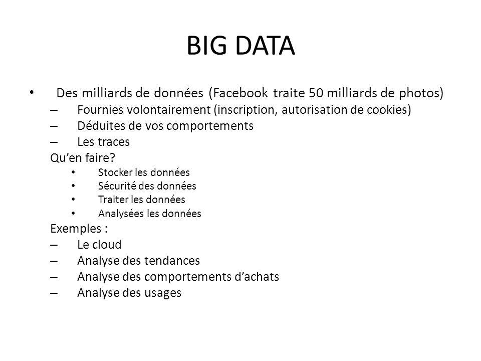 BIG DATA Des milliards de données (Facebook traite 50 milliards de photos) – Fournies volontairement (inscription, autorisation de cookies) – Déduites