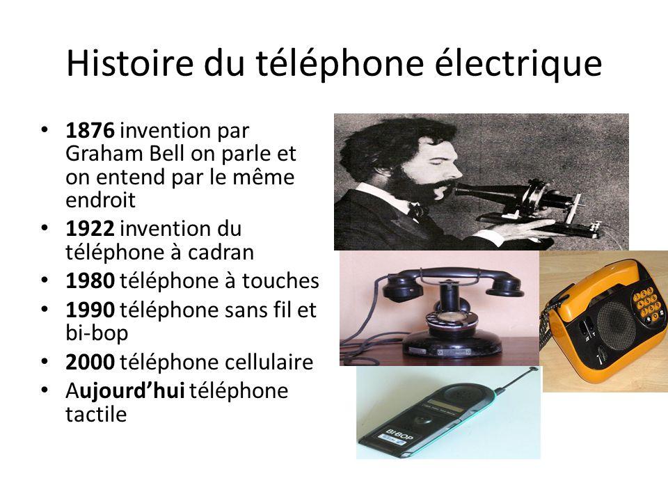Histoire du téléphone électrique 1876 invention par Graham Bell on parle et on entend par le même endroit 1922 invention du téléphone à cadran 1980 té
