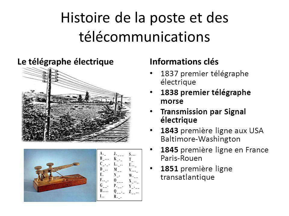 Histoire de la poste et des télécommunications Le télégraphe électriqueInformations clés 1837 premier télégraphe électrique 1838 premier télégraphe mo