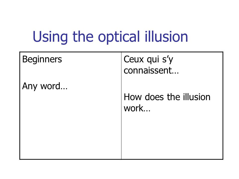 Using the optical illusion Beginners Any word… Ceux qui s'y connaissent… How does the illusion work…