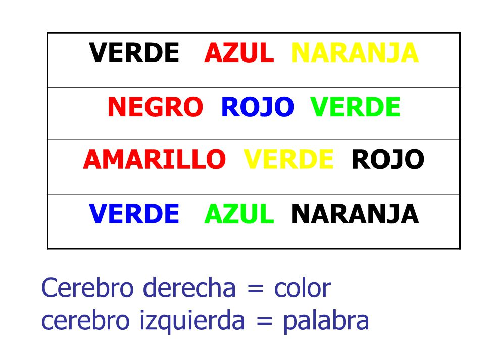 Brain Gym (mot / couleur) 1. Bleu 2.Noir 3.Blanc 4.Jaune
