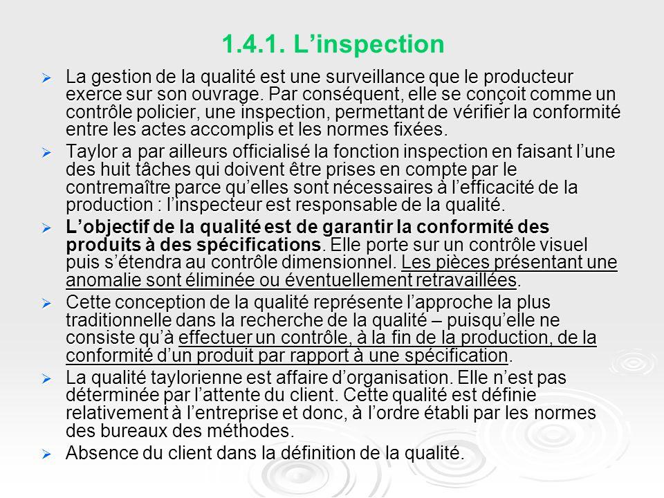 1.4.1. L'inspection  La gestion de la qualité est une surveillance que le producteur exerce sur son ouvrage. Par conséquent, elle se conçoit comme un