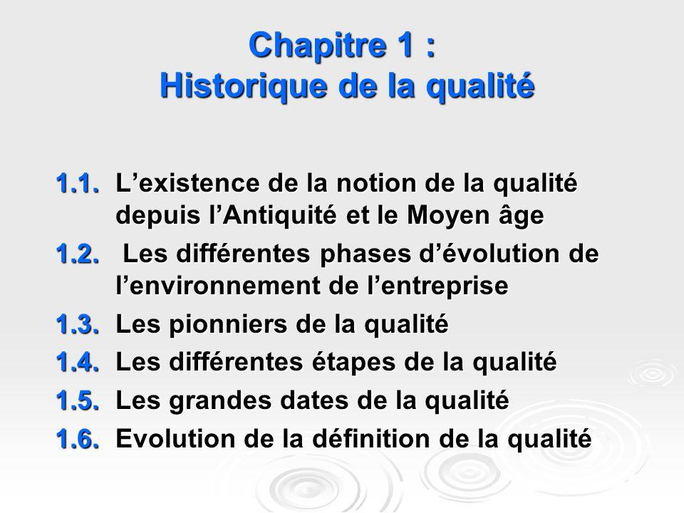 Chapitre 1 : Historique de la qualité 1.1. L'existence de la notion de la qualité depuis l'Antiquité et le Moyen âge 1.2. Les différentes phases d'évo