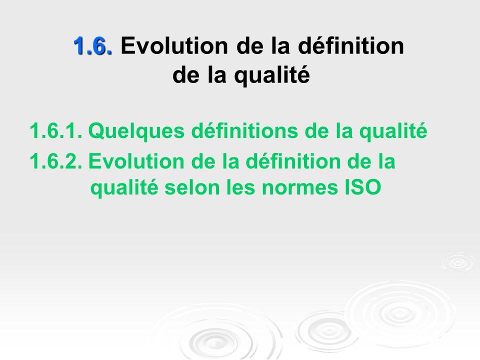 1.6. 1.6.Evolution de la définition de la qualité 1.6.1. Quelques définitions de la qualité 1.6.2. Evolution de la définition de la qualité selon les