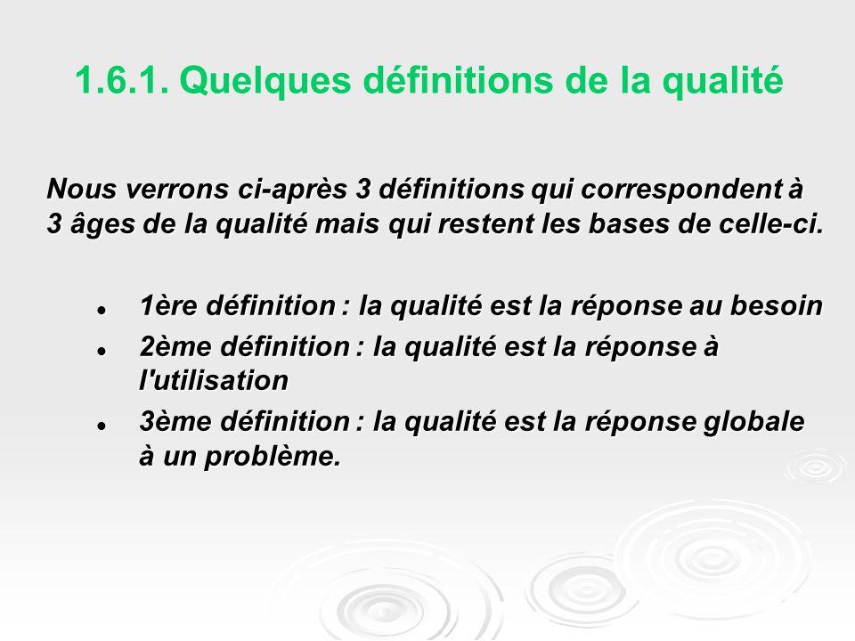 1.6.1. Quelques définitions de la qualité Nous verrons ci-après 3 définitions qui correspondent à 3 âges de la qualité mais qui restent les bases de c