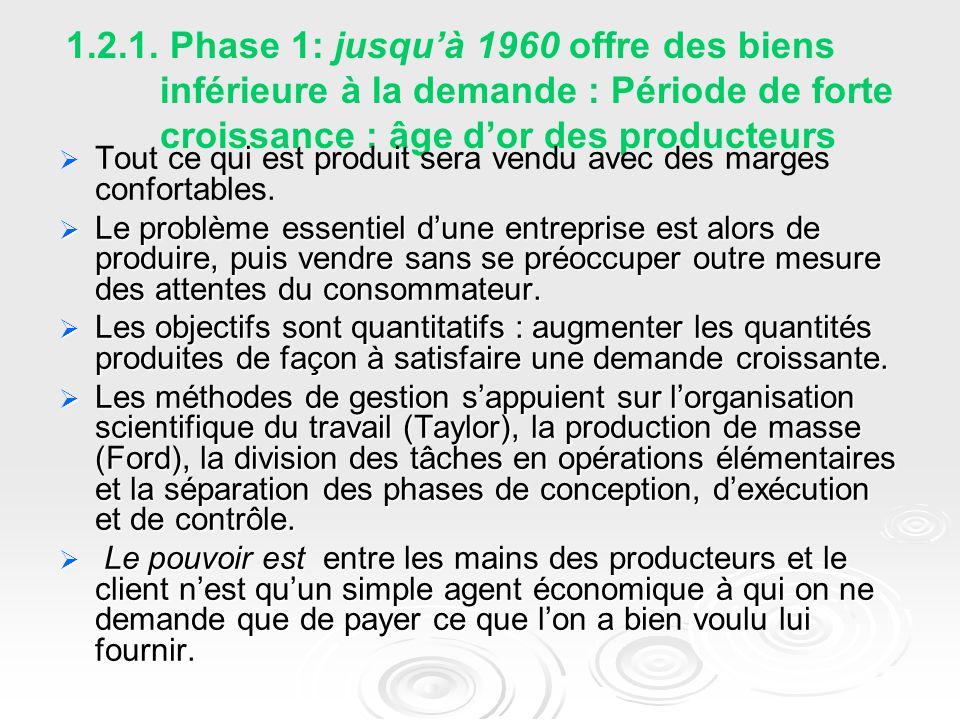 1.2.1. Phase 1: jusqu'à 1960 offre des biens inférieure à la demande : Période de forte croissance : âge d'or des producteurs   Tout ce qui est prod